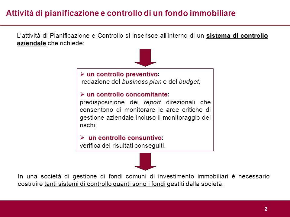 2 Attività di pianificazione e controllo di un fondo immobiliare sistema di controllo aziendale Lattività di Pianificazione e Controllo si inserisce a
