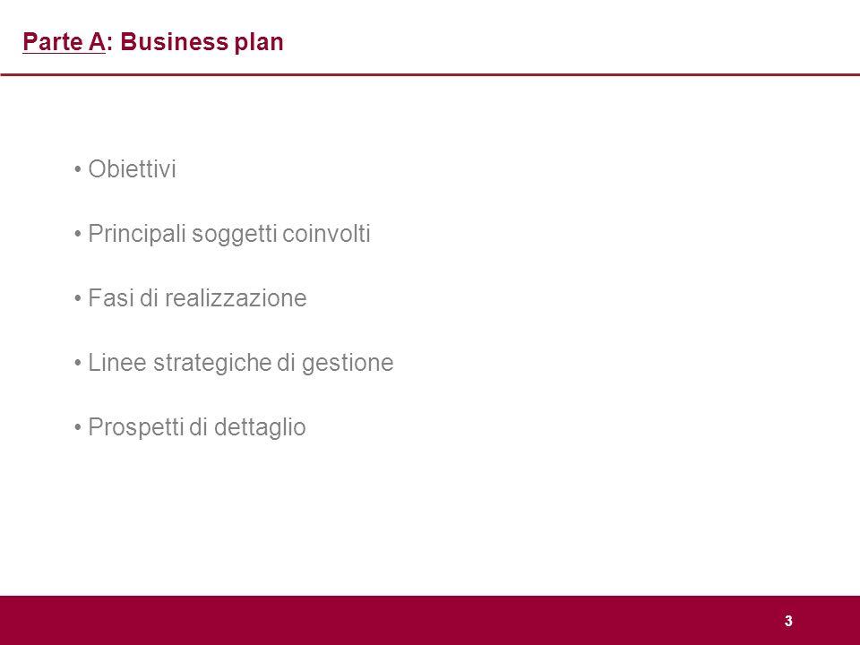 3 Parte A: Business plan Obiettivi Principali soggetti coinvolti Fasi di realizzazione Linee strategiche di gestione Prospetti di dettaglio