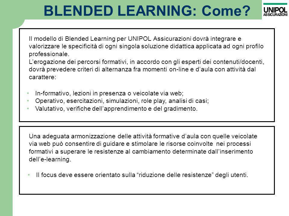 BLENDED LEARNING: Come? In-formativo, lezioni in presenza o veicolate via web; Operativo, esercitazioni, simulazioni, role play, analisi di casi; Valu