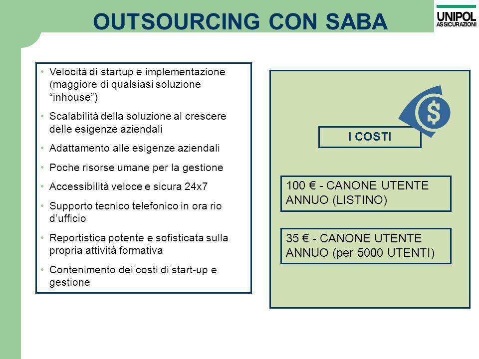 OUTSOURCING CON SABA Velocità di startup e implementazione (maggiore di qualsiasi soluzione inhouse) Scalabilità della soluzione al crescere delle esi