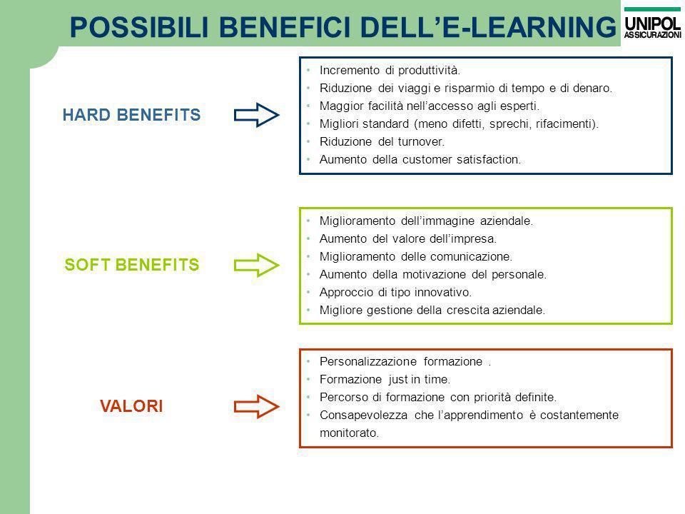 POSSIBILI BENEFICI DELLE-LEARNING Incremento di produttività. Riduzione dei viaggi e risparmio di tempo e di denaro. Maggior facilità nellaccesso agli