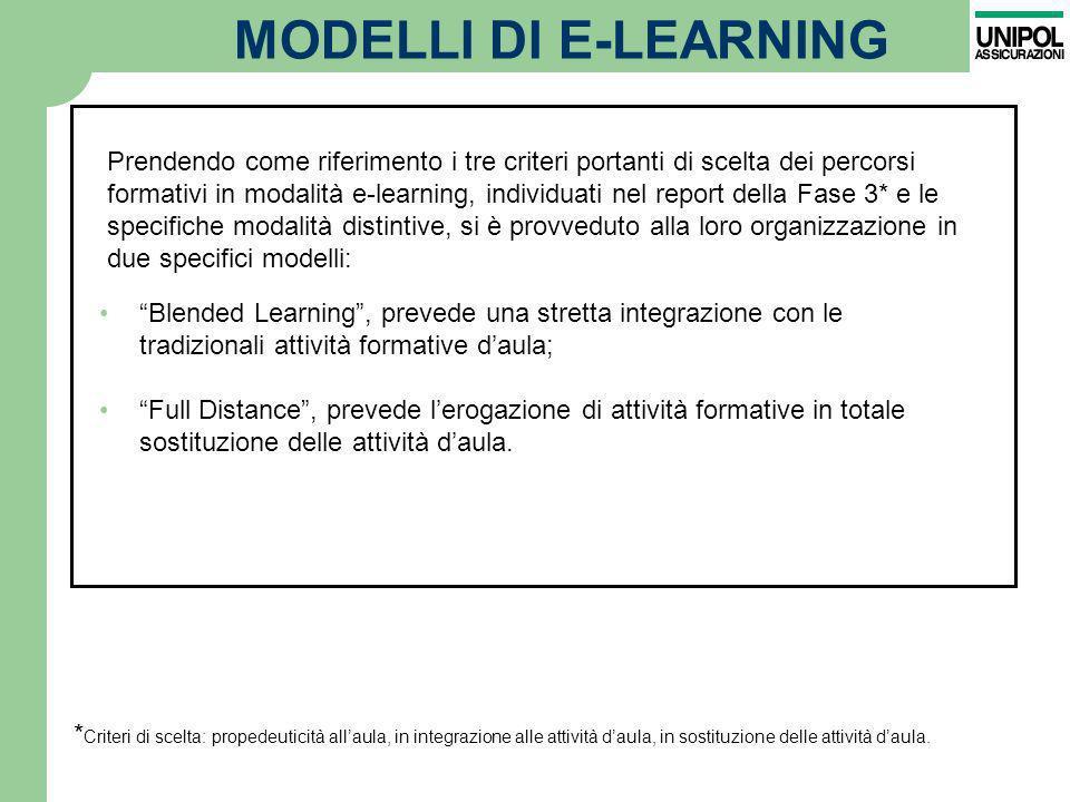 MODELLI DI E-LEARNING Blended Learning, prevede una stretta integrazione con le tradizionali attività formative daula; Full Distance, prevede lerogazi