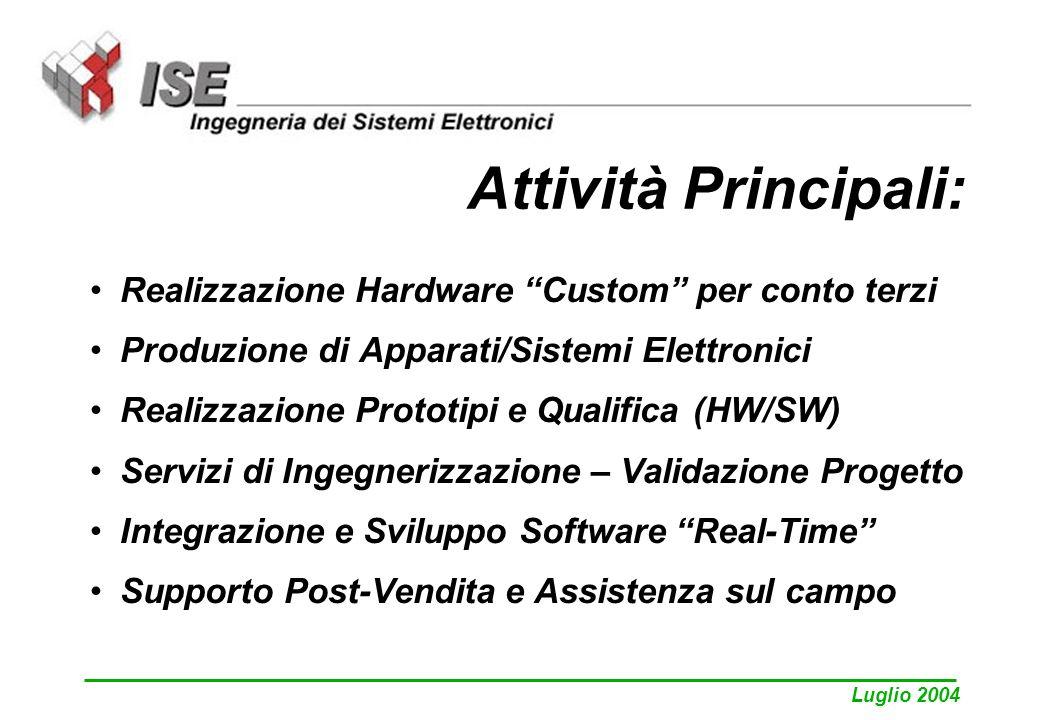 Luglio 2004 Attività Principali: Realizzazione Hardware Custom per conto terzi Produzione di Apparati/Sistemi Elettronici Realizzazione Prototipi e Qualifica (HW/SW) Servizi di Ingegnerizzazione – Validazione Progetto Integrazione e Sviluppo Software Real-Time Supporto Post-Vendita e Assistenza sul campo