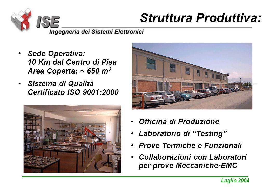 Luglio 2004 Struttura Produttiva: Sede Operativa: 10 Km dal Centro di Pisa Area Coperta: ~ 650 m 2 Sistema di Qualità Certificato ISO 9001:2000 Officina di Produzione Laboratorio di Testing Prove Termiche e Funzionali Collaborazioni con Laboratori per prove Meccaniche-EMC