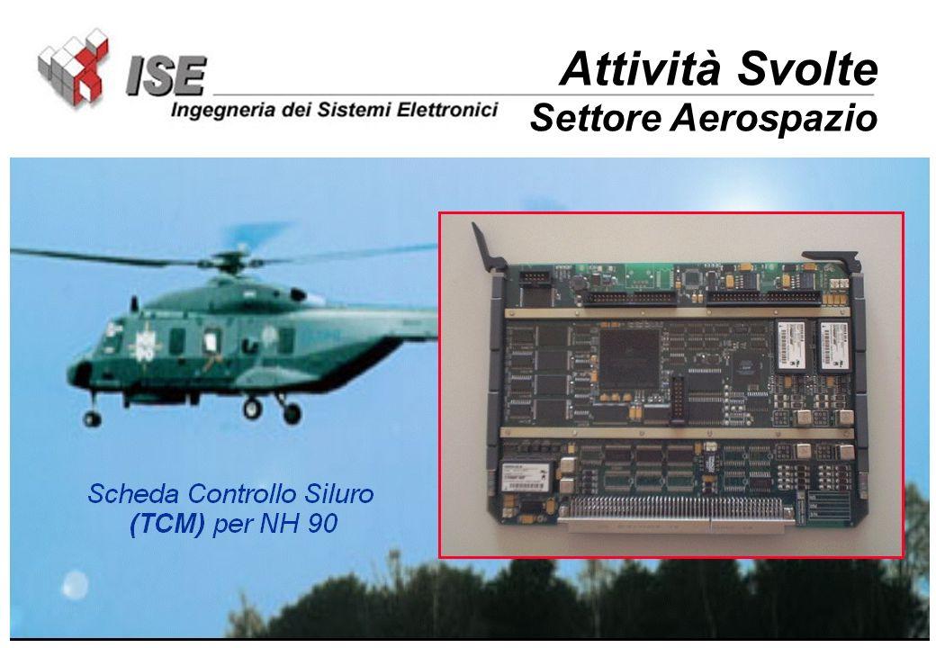 Luglio 2004 Contatti: Direzione Tecnica: –Giulio G.
