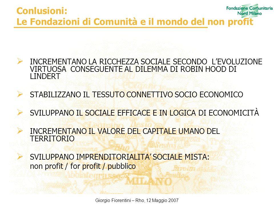 Giorgio Fiorentini – Rho, 12 Maggio 2007 Conlusioni: Le Fondazioni di Comunità e il mondo del non profit INCREMENTANO LA RICCHEZZA SOCIALE SECONDO LEVOLUZIONE VIRTUOSA CONSEGUENTE AL DILEMMA DI ROBIN HOOD DI LINDERT STABILIZZANO IL TESSUTO CONNETTIVO SOCIO ECONOMICO SVILUPPANO IL SOCIALE EFFICACE E IN LOGICA DI ECONOMICITÀ INCREMENTANO IL VALORE DEL CAPITALE UMANO DEL TERRITORIO SVILUPPANO IMPRENDITORIALITA SOCIALE MISTA: non profit / for profit / pubblico