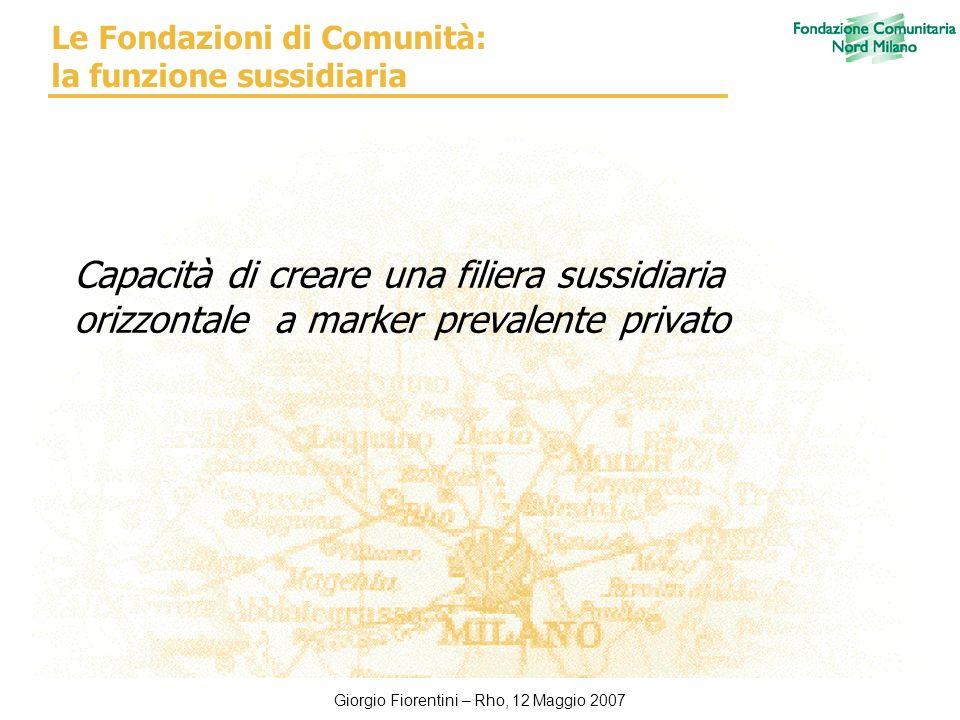 Giorgio Fiorentini – Rho, 12 Maggio 2007 Le Fondazioni di Comunità: la funzione sussidiaria Capacità di creare una filiera sussidiaria orizzontale a marker prevalente privato