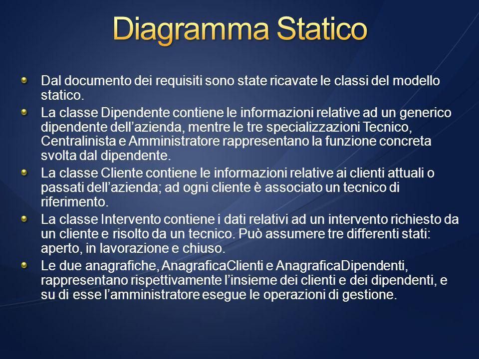 Dal documento dei requisiti sono state ricavate le classi del modello statico.