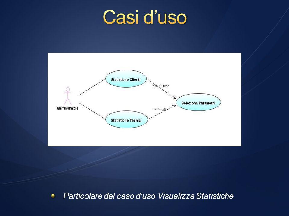 Particolare del caso duso Visualizza Statistiche