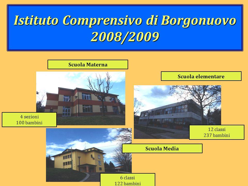 Istituto Comprensivo di Borgonuovo 2008/2009 Scuola Materna Scuola elementare Scuola Media 4 sezioni 100 bambini 12 classi 237 bambini 6 classi 122 ba