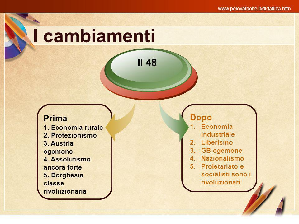 www.polovalboite.it/didattica.htm I cambiamenti Dopo 1.Economia industriale 2.Liberismo 3.GB egemone 4.Nazionalismo 5.Proletariato e socialisti sono i