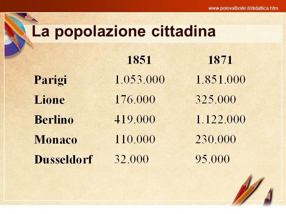 www.polovalboite.it/didattica.htm La popolazione cittadina
