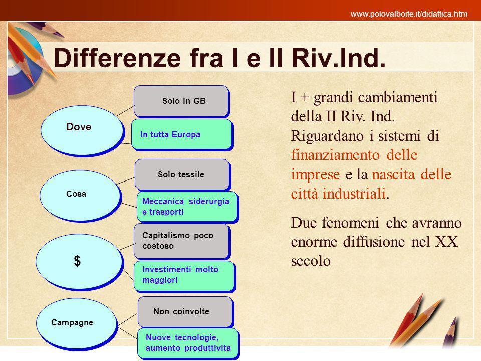 www.polovalboite.it/didattica.htm Differenze fra I e II Riv.Ind. I + grandi cambiamenti della II Riv. Ind. Riguardano i sistemi di finanziamento delle