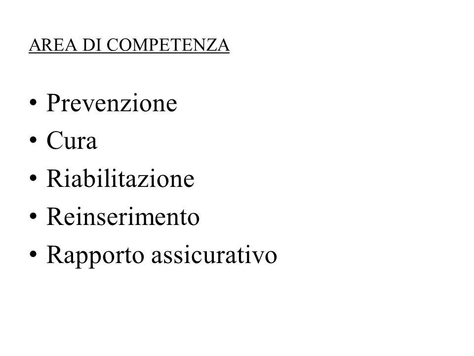 AREA DI COMPETENZA Prevenzione Cura Riabilitazione Reinserimento Rapporto assicurativo