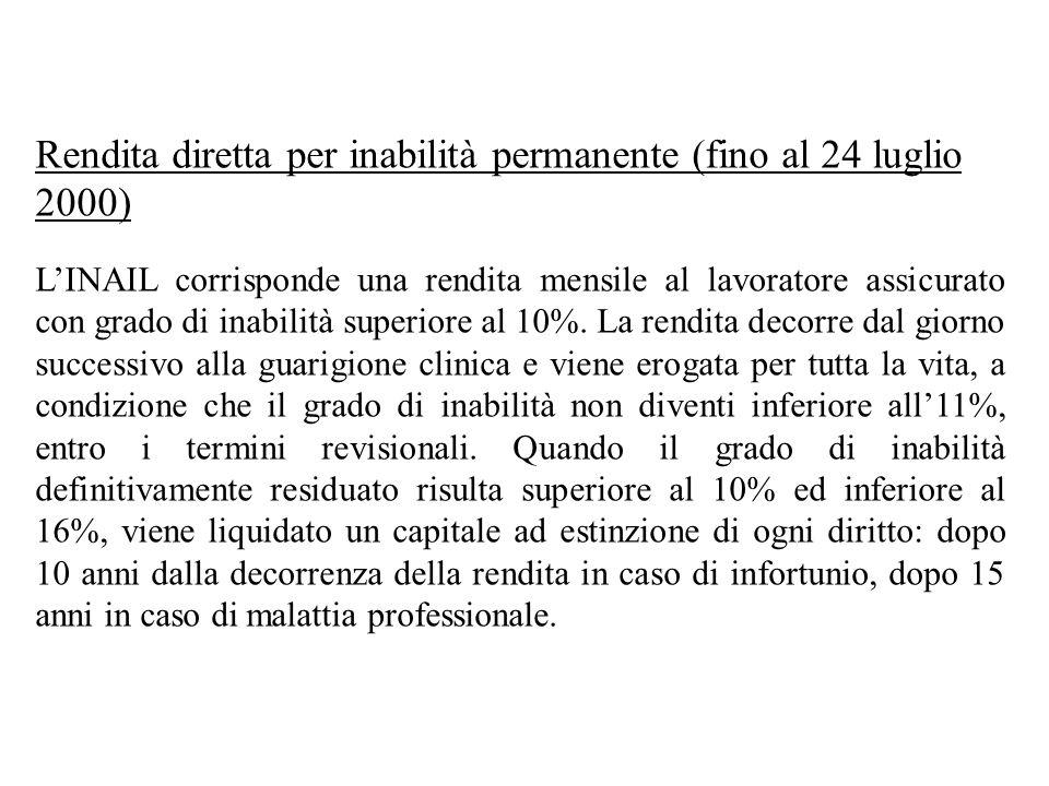 Rendita diretta per inabilità permanente (fino al 24 luglio 2000) LINAIL corrisponde una rendita mensile al lavoratore assicurato con grado di inabilità superiore al 10%.