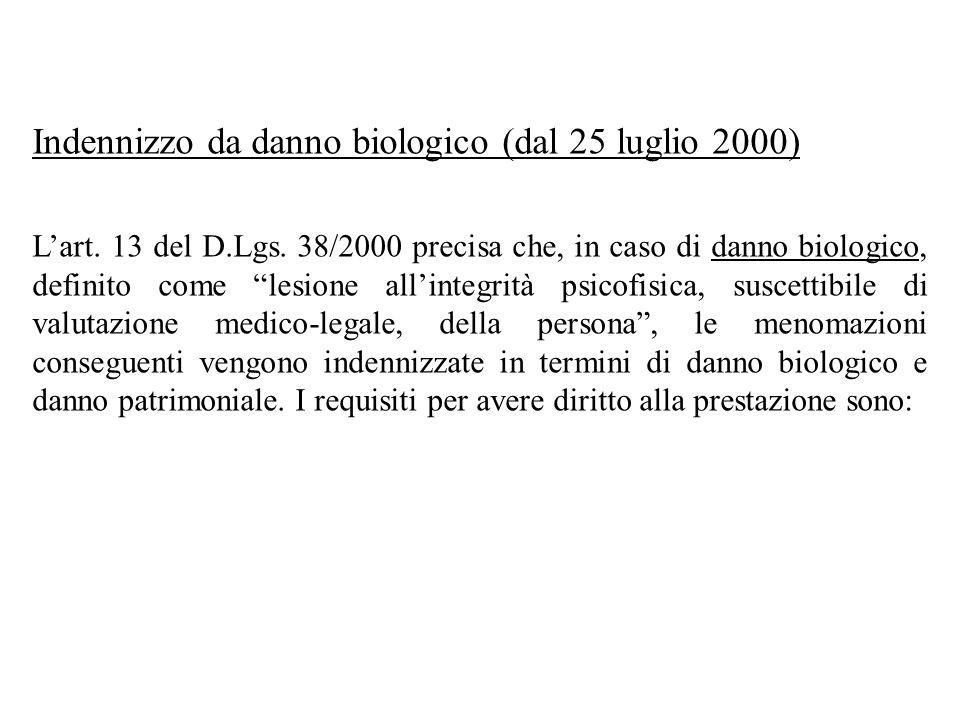 Indennizzo da danno biologico (dal 25 luglio 2000) Lart.