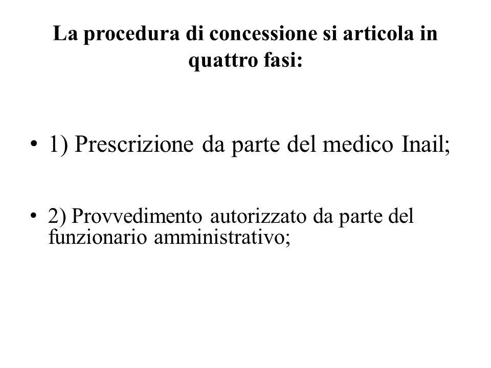 La procedura di concessione si articola in quattro fasi: 1) Prescrizione da parte del medico Inail; 2) Provvedimento autorizzato da parte del funzionario amministrativo;