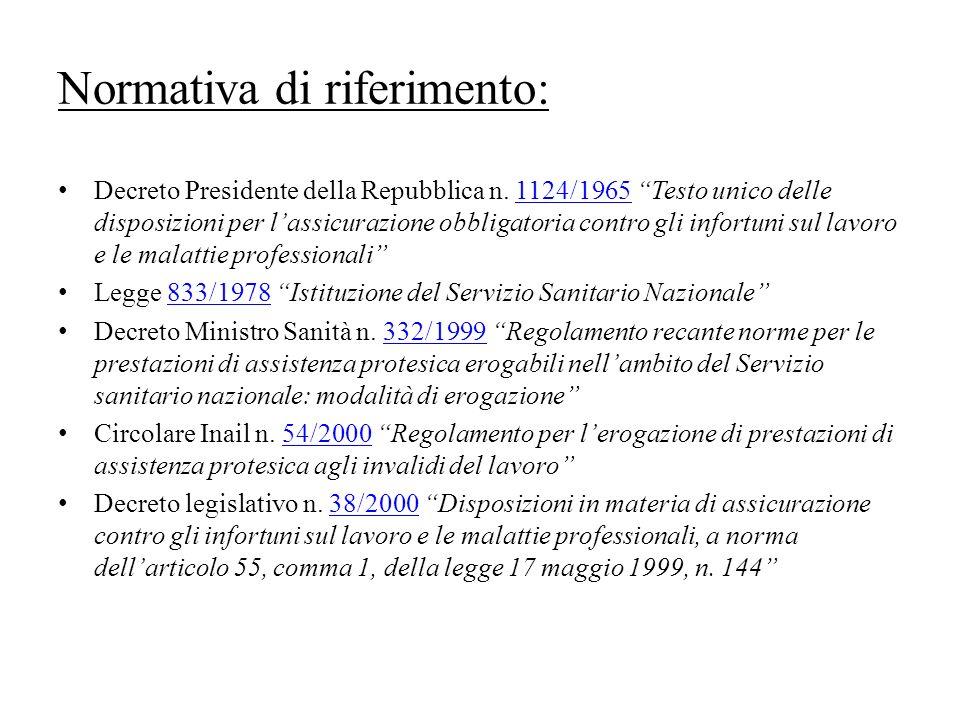 Normativa di riferimento: Decreto Presidente della Repubblica n.