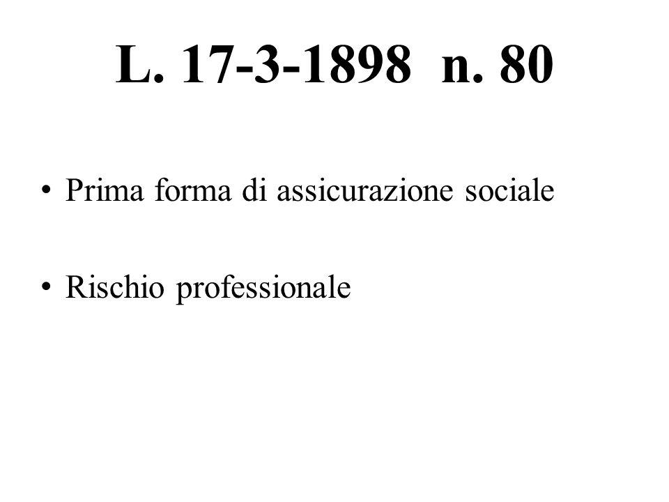 L. 17-3-1898 n. 80 Prima forma di assicurazione sociale Rischio professionale