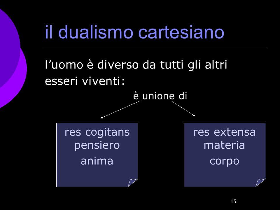 15 il dualismo cartesiano luomo è diverso da tutti gli altri esseri viventi: è unione di res cogitans pensiero anima res extensa materia corpo