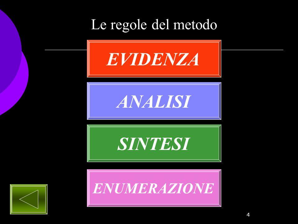 4 Le regole del metodo EVIDENZAANALISISINTESI ENUMERAZIONE