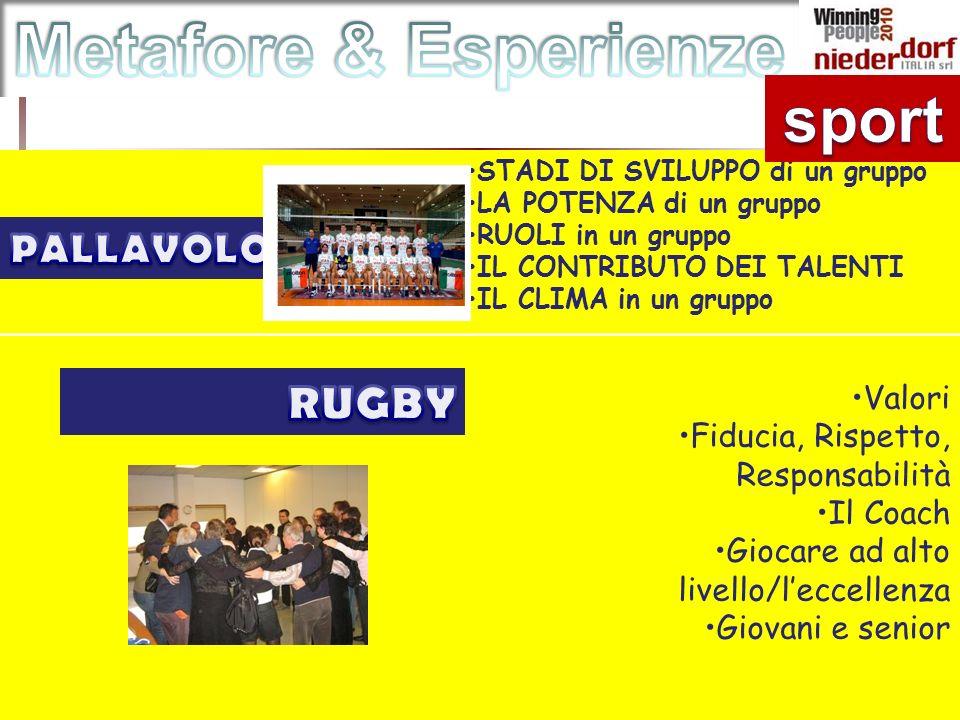 Copyright ofVerona, 28 gennaio 2010 ORIENTEERING SPERIMENTAZIONI FILMICHE