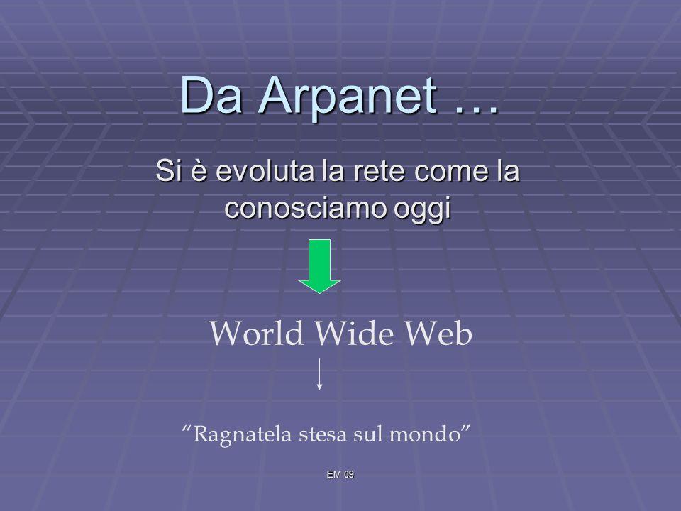 EM 09 Si è evoluta la rete come la conosciamo oggi World Wide Web Ragnatela stesa sul mondo Da Arpanet …