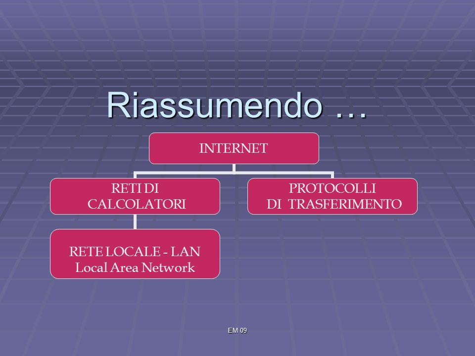 EM 09 Riassumendo … INTERNET RETI DI CALCOLATORI RETE LOCALE - LAN Local Area Network PROTOCOLLI DI TRASFERIMENTO