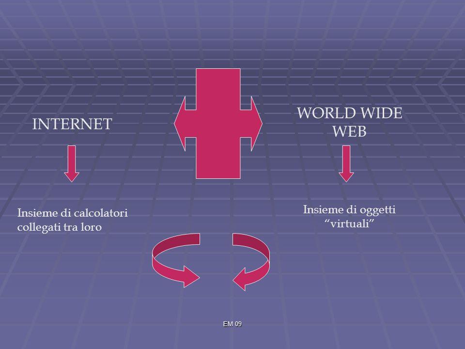 EM 09 INTERNET WORLD WIDE WEB Insieme di calcolatori collegati tra loro Insieme di oggetti virtuali