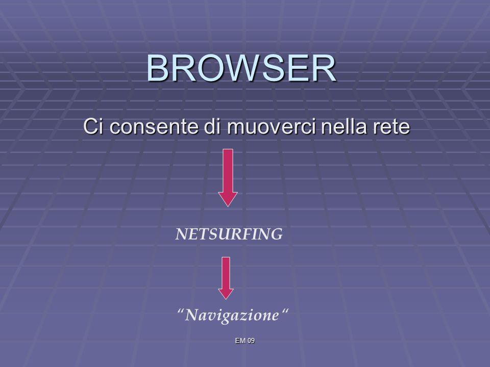 EM 09 BROWSER Ci consente di muoverci nella rete NETSURFING Navigazione