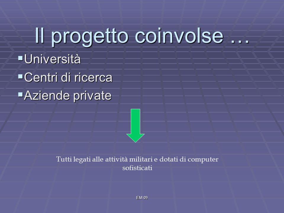 EM 09 Il progetto coinvolse … Università Università Centri di ricerca Centri di ricerca Aziende private Aziende private Tutti legati alle attività militari e dotati di computer sofisticati