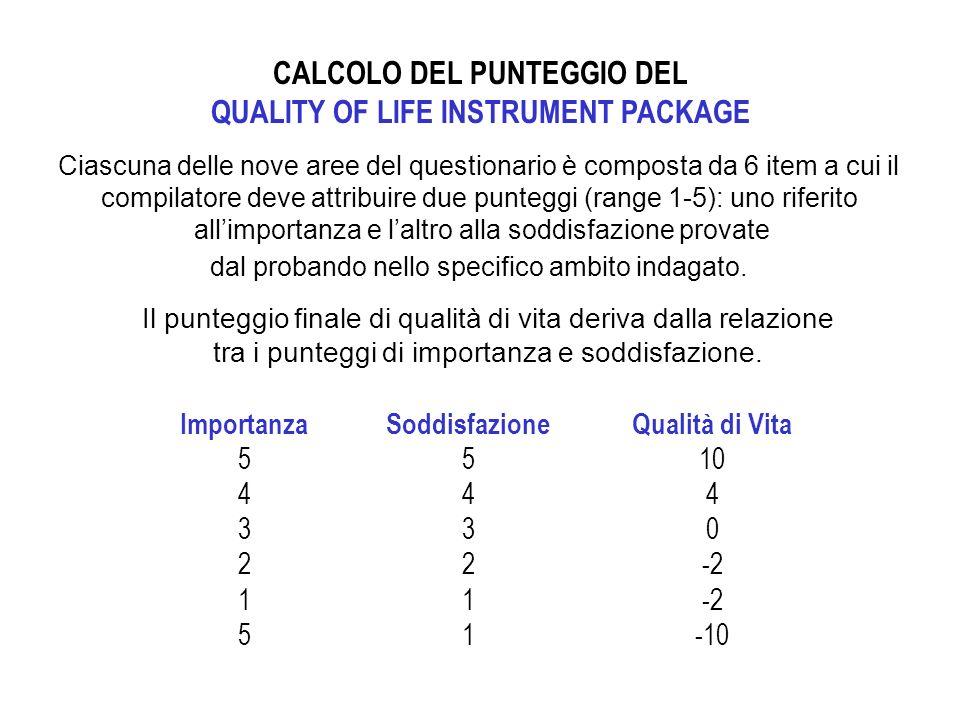 CALCOLO DEL PUNTEGGIO DEL QUALITY OF LIFE INSTRUMENT PACKAGE Il punteggio finale di qualità di vita deriva dalla relazione tra i punteggi di importanz
