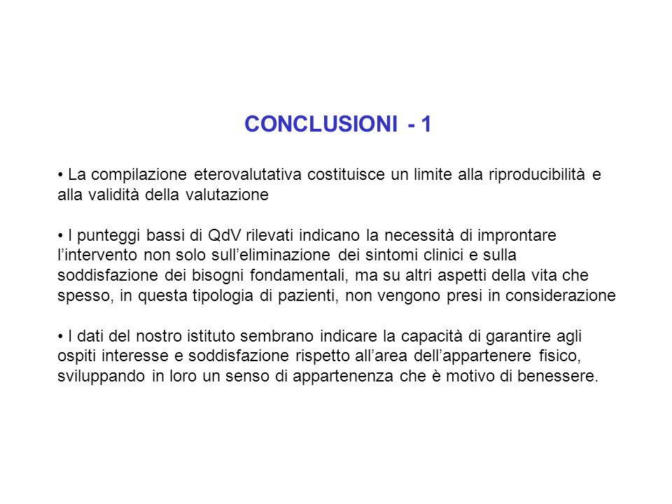 CONCLUSIONI - 1 La compilazione eterovalutativa costituisce un limite alla riproducibilità e alla validità della valutazione I punteggi bassi di QdV r