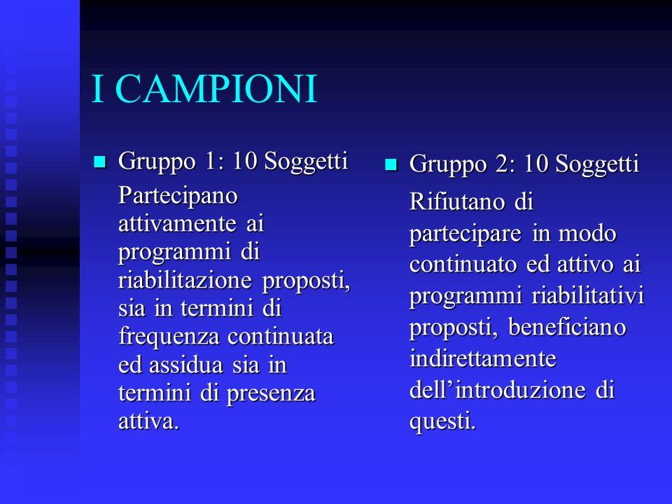 I CAMPIONI Gruppo 1: 10 Soggetti Gruppo 1: 10 Soggetti Partecipano attivamente ai programmi di riabilitazione proposti, sia in termini di frequenza continuata ed assidua sia in termini di presenza attiva.