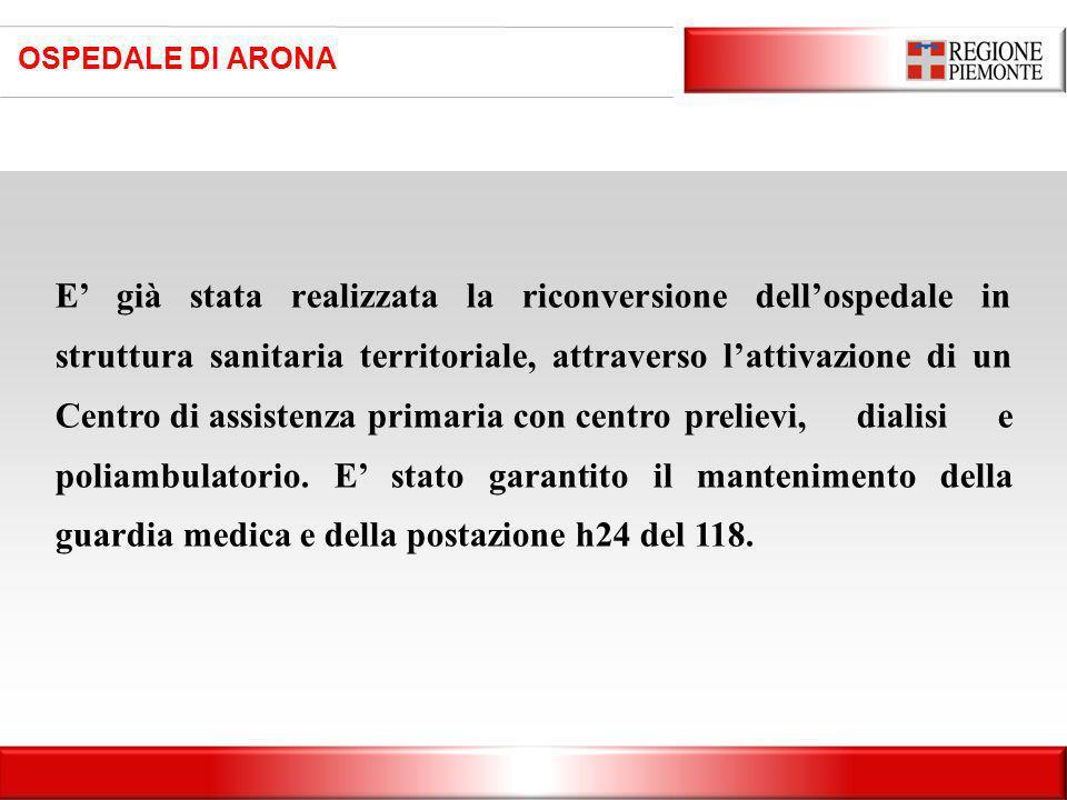 OSPEDALE DI ARONA E già stata realizzata la riconversione dellospedale in struttura sanitaria territoriale, attraverso lattivazione di un Centro di as