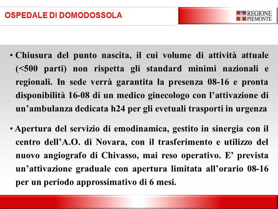 OSPEDALE DI DOMODOSSOLA Chiusura del punto nascita, il cui volume di attività attuale (<500 parti) non rispetta gli standard minimi nazionali e region