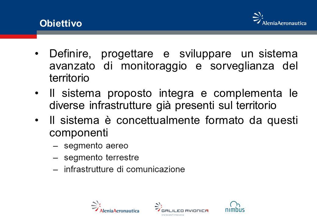 Obiettivo Definire, progettare e sviluppare un sistema avanzato di monitoraggio e sorveglianza del territorio Il sistema proposto integra e complement