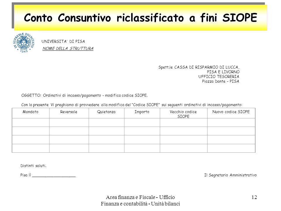 Area finanza e Fiscale - Ufficio Finanza e contabilità - Unità bilanci 12 Conto Consuntivo riclassificato a fini SIOPE NOME DELLA STRUTTURA Spett.le C