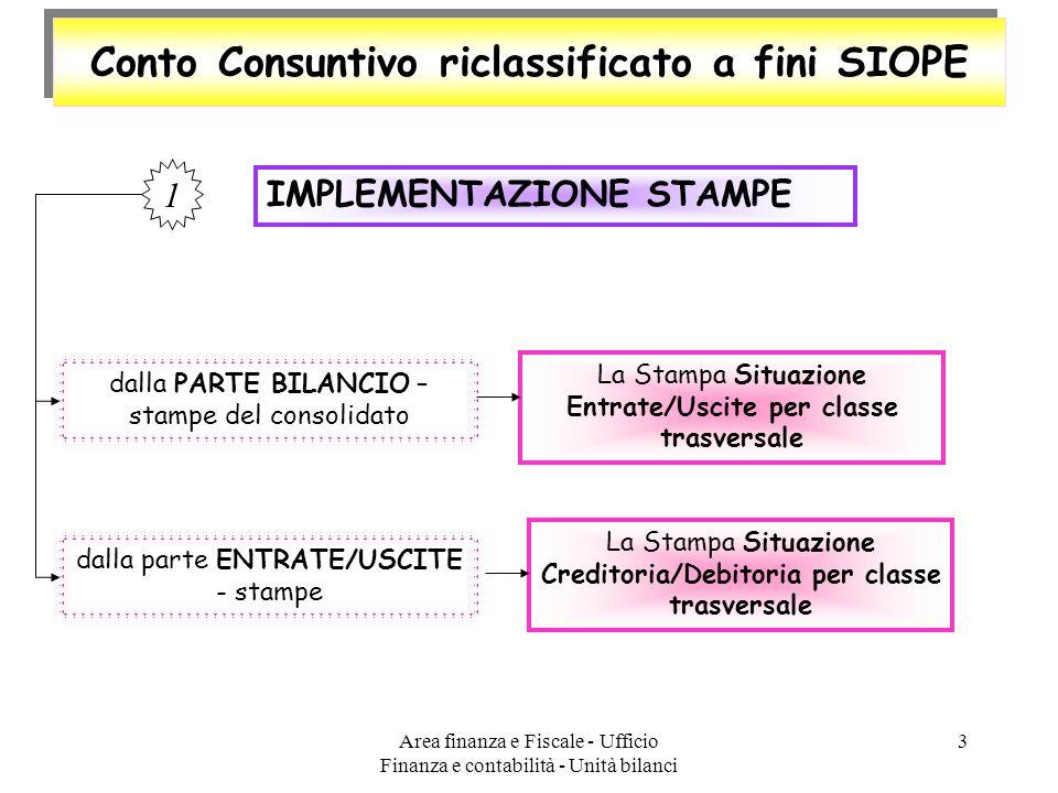 Area finanza e Fiscale - Ufficio Finanza e contabilità - Unità bilanci 4 Conto Consuntivo riclassificato a fini SIOPE Situazione Uscite per classe trasversale