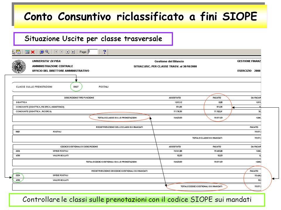 Area finanza e Fiscale - Ufficio Finanza e contabilità - Unità bilanci 6 Conto Consuntivo riclassificato a fini SIOPE Situazione Uscite per classe tra