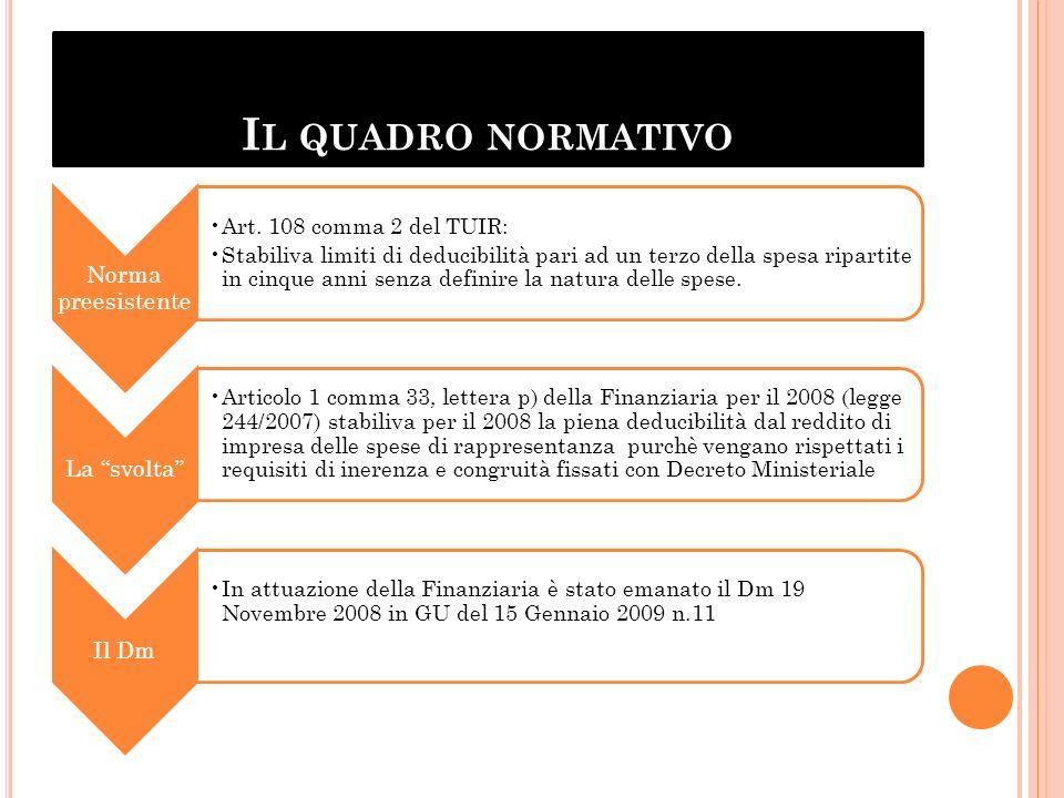 I L QUADRO NORMATIVO Norma preesistente Art.