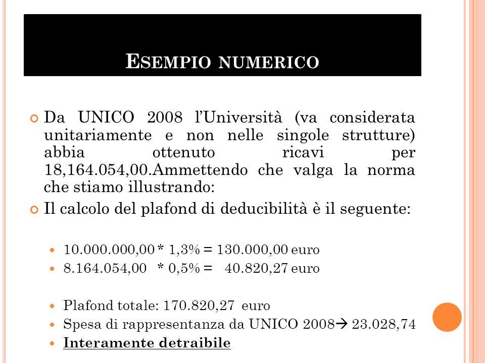 E SEMPIO NUMERICO Da UNICO 2008 lUniversità (va considerata unitariamente e non nelle singole strutture) abbia ottenuto ricavi per 18,164.054,00.Ammettendo che valga la norma che stiamo illustrando: Il calcolo del plafond di deducibilità è il seguente: 10.000.000,00 * 1,3% = 130.000,00 euro 8.164.054,00 * 0,5% = 40.820,27 euro Plafond totale: 170.820,27 euro Spesa di rappresentanza da UNICO 2008 23.028,74 Interamente detraibile