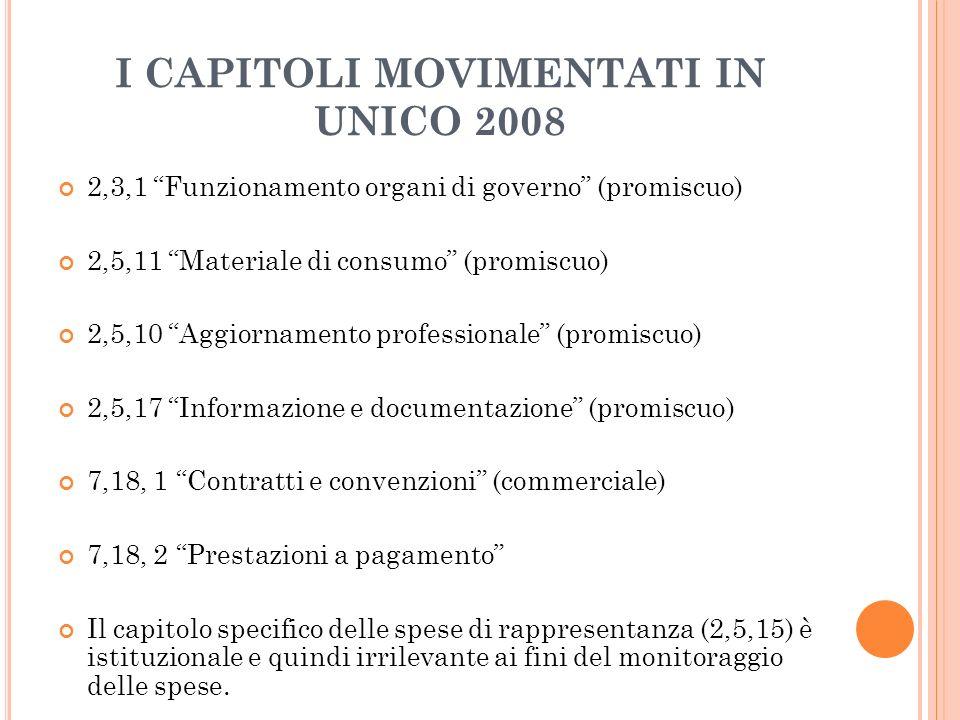 I CAPITOLI MOVIMENTATI IN UNICO 2008 2,3,1 Funzionamento organi di governo (promiscuo) 2,5,11 Materiale di consumo (promiscuo) 2,5,10 Aggiornamento professionale (promiscuo) 2,5,17 Informazione e documentazione (promiscuo) 7,18, 1 Contratti e convenzioni (commerciale) 7,18, 2 Prestazioni a pagamento Il capitolo specifico delle spese di rappresentanza (2,5,15) è istituzionale e quindi irrilevante ai fini del monitoraggio delle spese.