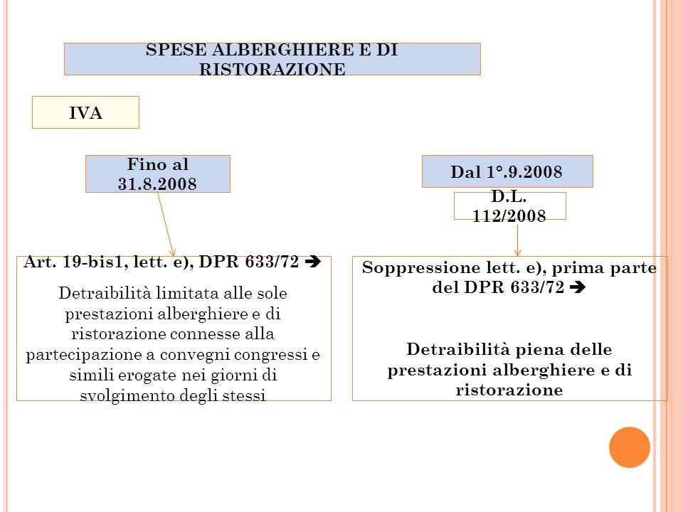 SPESE ALBERGHIERE E DI RISTORAZIONE IVA Fino al 31.8.2008 Dal 1°.9.2008 Art.