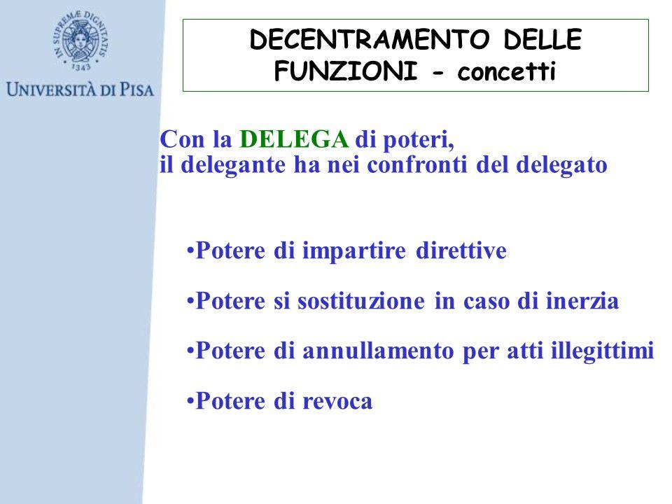 DECENTRAMENTO DELLE FUNZIONI - concetti Con la DELEGA di poteri, il delegante ha nei confronti del delegato Potere di impartire direttive Potere si so