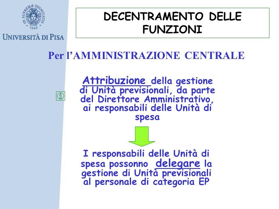 DECENTRAMENTO DELLE FUNZIONI Per lAMMINISTRAZIONE CENTRALE Attribuzione della gestione di Unità previsionali, da parte del Direttore Amministrativo, a