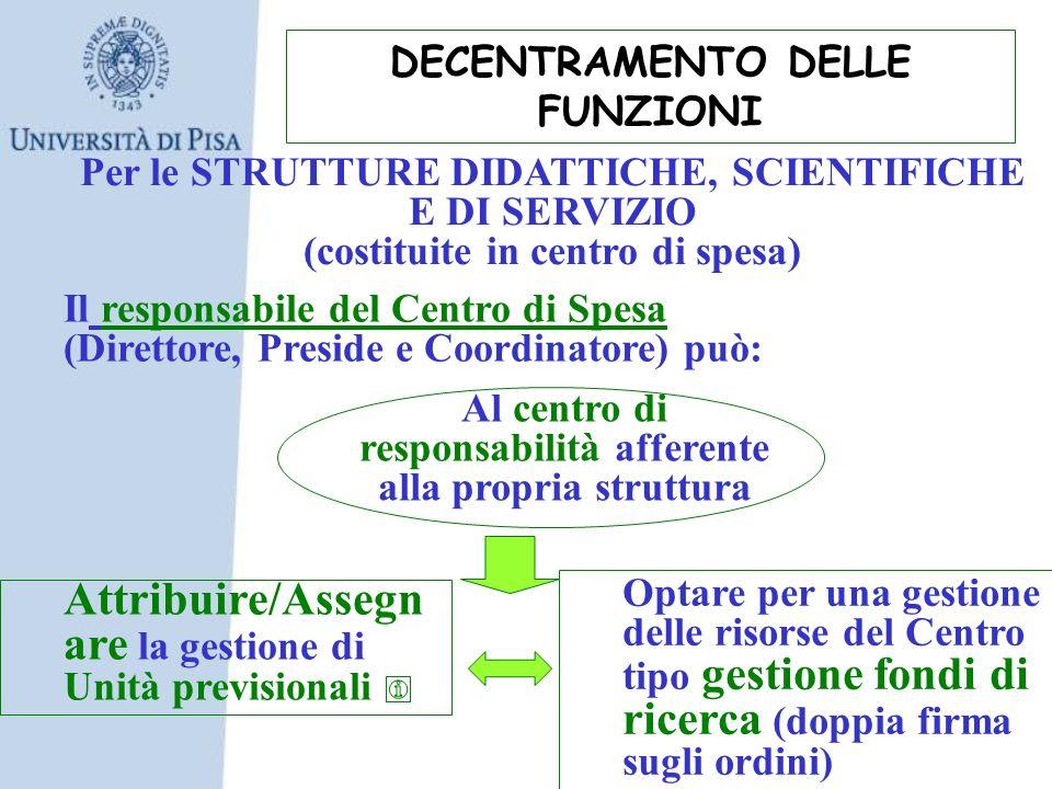 DECENTRAMENTO DELLE FUNZIONI Per le STRUTTURE DIDATTICHE, SCIENTIFICHE E DI SERVIZIO (costituite in centro di spesa) Il responsabile del Centro di Spe