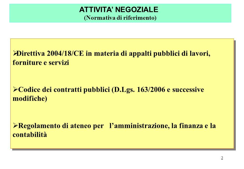 2 Direttiva 2004/18/CE in materia di appalti pubblici di lavori, forniture e servizi Codice dei contratti pubblici (D.Lgs. 163/2006 e successive modif