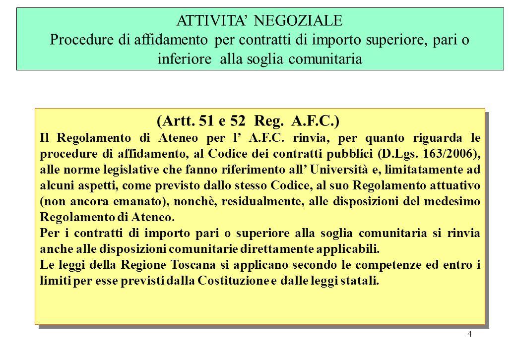 4 (Artt. 51 e 52 Reg. A.F.C.) Il Regolamento di Ateneo per l A.F.C. rinvia, per quanto riguarda le procedure di affidamento, al Codice dei contratti p