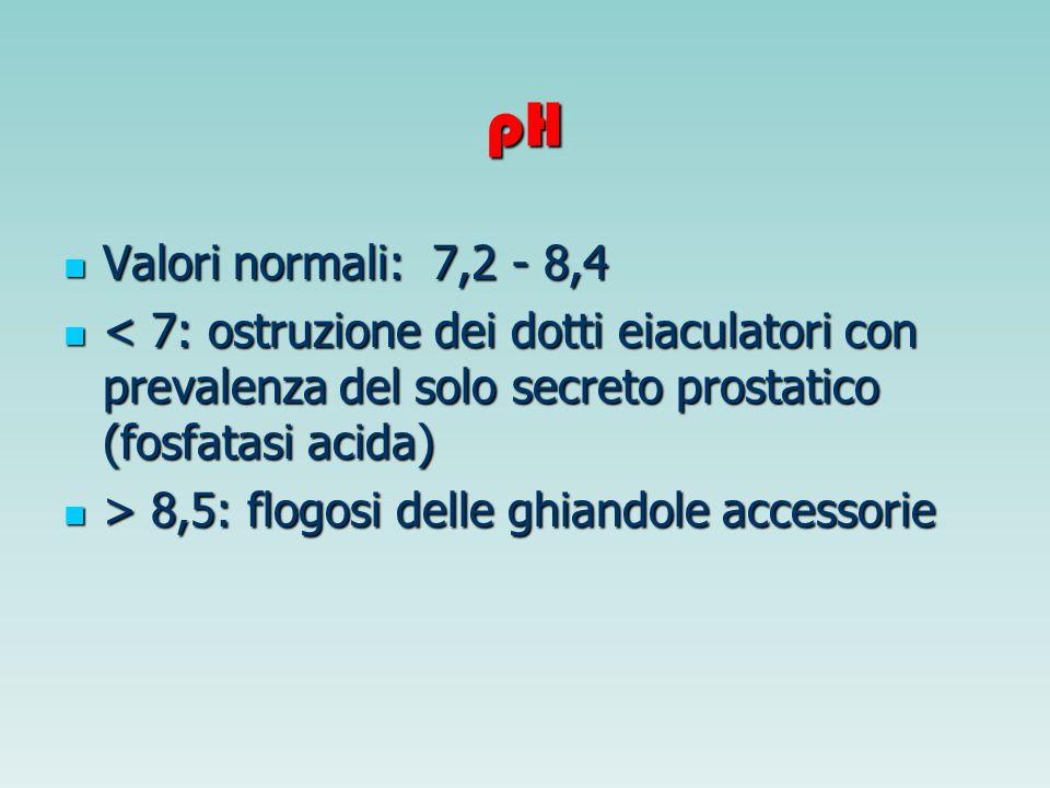 pH Valori normali: 7,2 - 8,4 Valori normali: 7,2 - 8,4 < 7: ostruzione dei dotti eiaculatori con prevalenza del solo secreto prostatico (fosfatasi aci